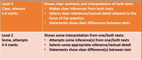 paper-2-q2-mark-scheme