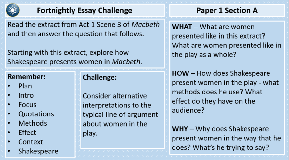 On our Fortnightly Essay Challenges